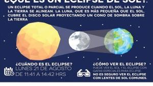 Exhortan precaución al observar eclipse solar
