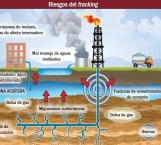 Apertura al 'fracking'